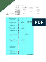 10-15-20 Meter Trap Vertical Antenna