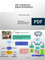 mapa conceptual de gerencia estrategica