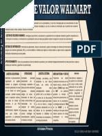 Walmart pdf