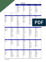 2020-01 Rol Exámenes Parciales-Finales USIL