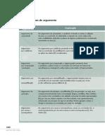 tipos-de-argumentos-130506181009-phpapp02.pptx