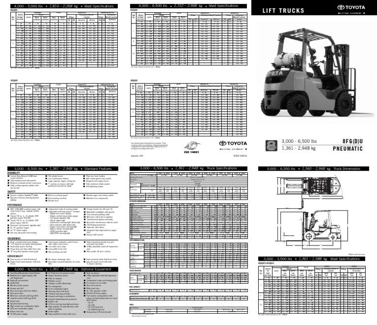 Toyota Forklift 8fgdu 150es 25 | Inline Four Engine | Diesel
