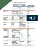 CLASIFICACIÓN DE APÓSITOS.pdf