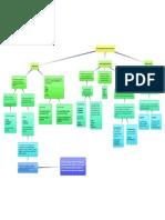 El contrato social PDF