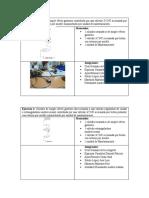 Prácticas-Cilindro y motor neumático