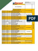 EEM3 faultcodes Sw 1 5 0 0 - 2 5 0 0 STD