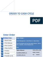 ordertocashcycle-110902125833-phpapp02