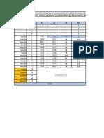 EXAMEN-PARCIAL-DGP-B-FARFAN