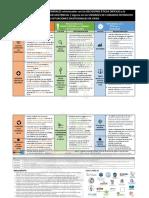 RECOMENDACIONES GENERALES relacionadas con las DECISIONES ÉTICAS DIFÍCILES COVID19