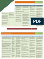 40- Criterios evaluación primaria