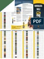 AMMO Mig Jiminez Conversion Chart (Farbvergleichs-Tabelle)