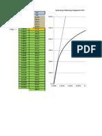 In_Excel_aufbereitet_Stahlwerkstoff_S355