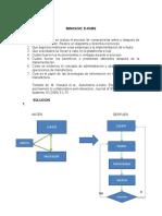 SOLUCION MINICASO CLASE II