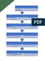 Proceso para reformas constitucionales.docx
