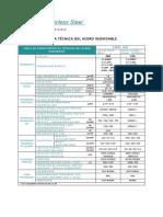 ficha-tecnica-del-acero-inoxidable(Posible material para las placas).pdf