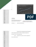 Regresion y correlacion trabajo final word