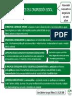 Mapa Conceptual organizaciones estatales.pptx