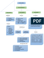 Mapa Conceptual del Poder Público.pdf