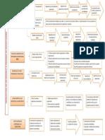 Cuadro proceso de capacitación.pdf