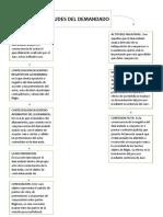 CUADRO ACTITUDES DEL DEMANDADO.docx