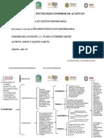INSTRUMENTOS DE PRESUPUESTACION EMPRESARIAL