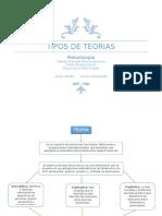 Tipos de teorías (Metodología)