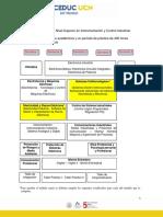 Malla-Curricular-Instrumentación-y-Control-Industrial_2019