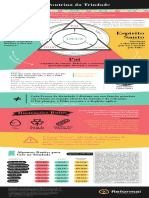 Infográfico-Trindade-Reformai.pdf