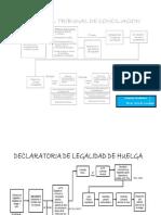ESQUEMAS DERECHO LABORAL -Maestría- (1).doc