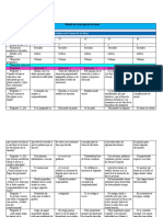 Matriz de transcripción de datos- entrevista y consentimiento