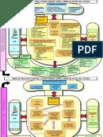 mapaprocesoshco.pdf