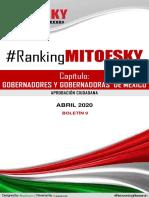 Ranking MITOFSKY Gobernadores Abril 2020