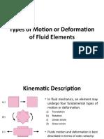 Fluid -L20