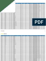 Alientech_Powergate3_vehicle_list.pdf