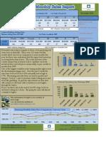 Nov Market Report 2010