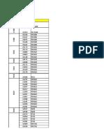 Dell-Stocklist- 12 02 2019.xlsx