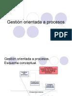 Gestión orientada a procesos