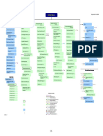 WMI BK org chart.pdf