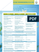 Charte Environnementale de la SDH