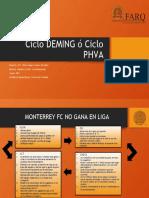Ciclo DEMING ó Ciclo PHVA