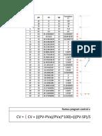 Simulasi kalkulasi control valve