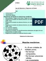 Clases__6__y_7_Tema_IV._Sistema_de_Aleaciones__y_Diagramas_de_Estado[1]
