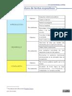 Estructura TEXTO EXPOSITIVO.pdf