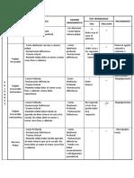 DIAGNOSTICOS PULPARES Y PERIAPICALES