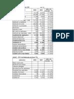 analiza performantelor I