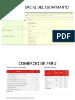 FICHA COMERCIAL DEL AGUAYMANTO