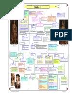 Arbol genealogico 3 - españa.pdf