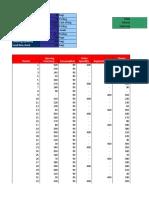 Inventory Basic Model
