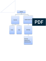 alfa green instal organigram for Quality Plan.pdf