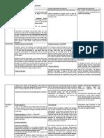 Comparative table - Covid Impact on civil judicial coop_16-04-20_EU_en